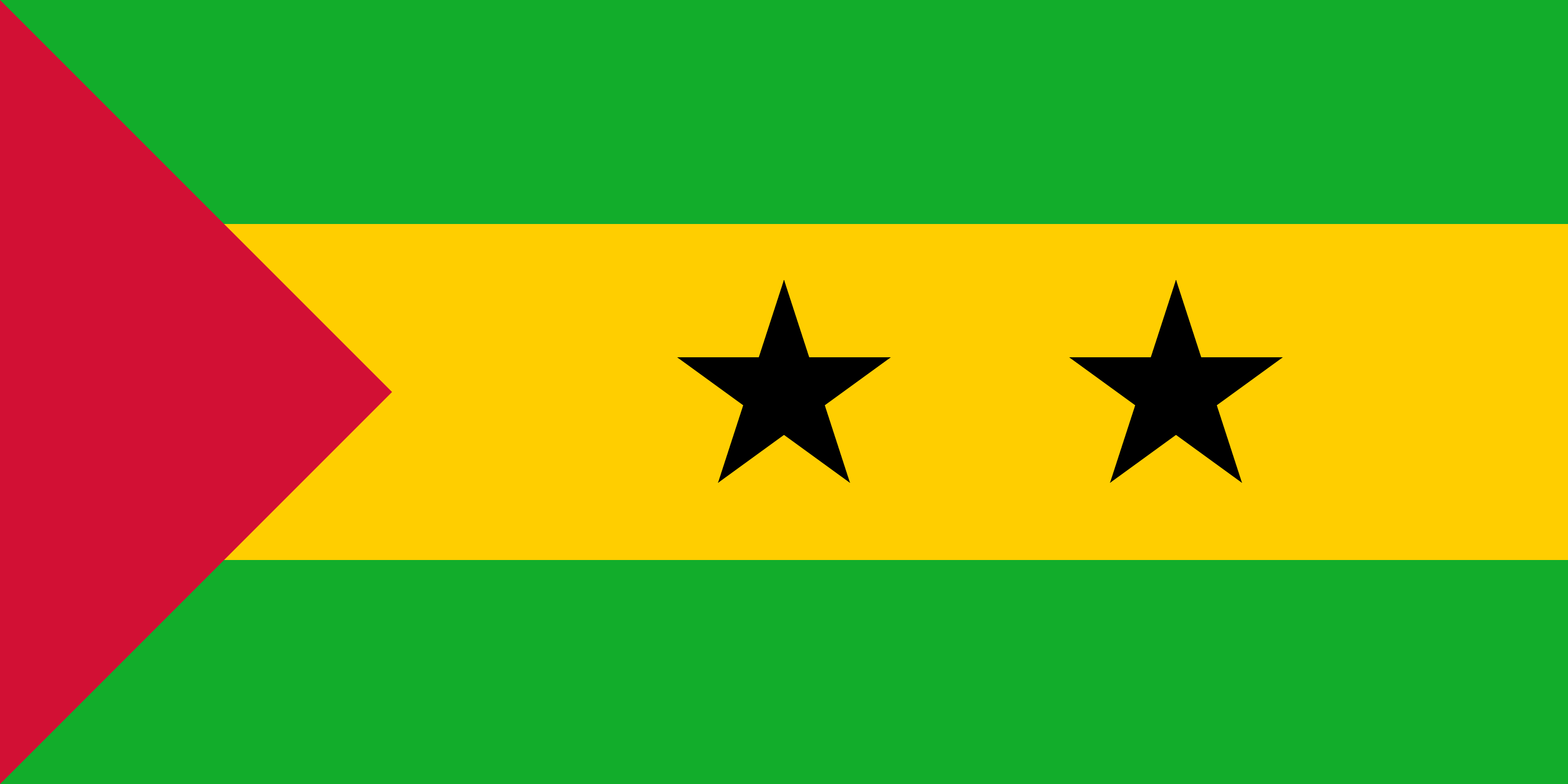 New case filed against Sao Tome and Principe