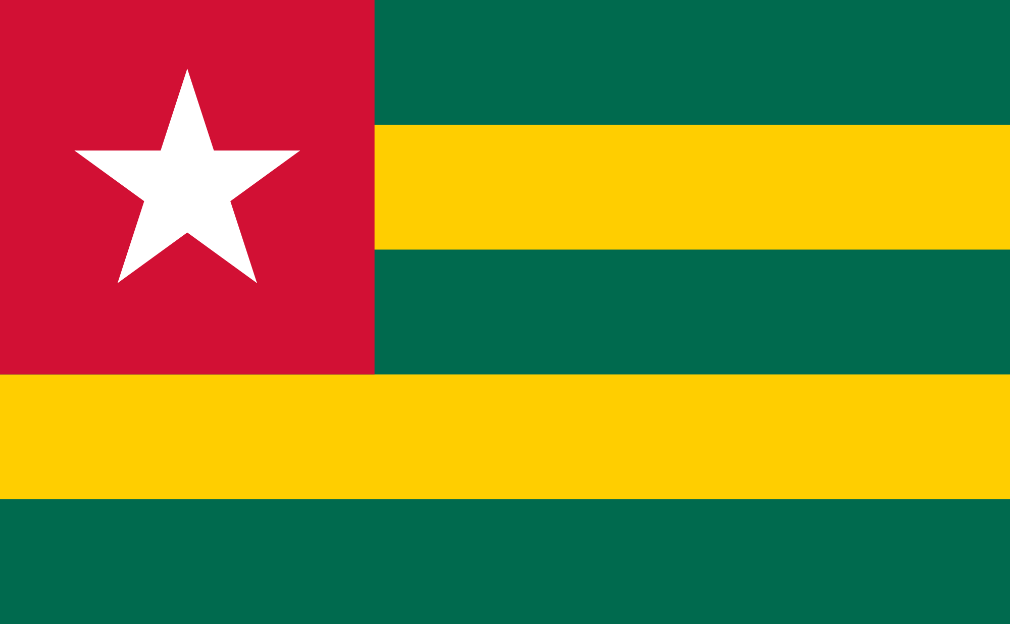 ICSID case filed against Togo